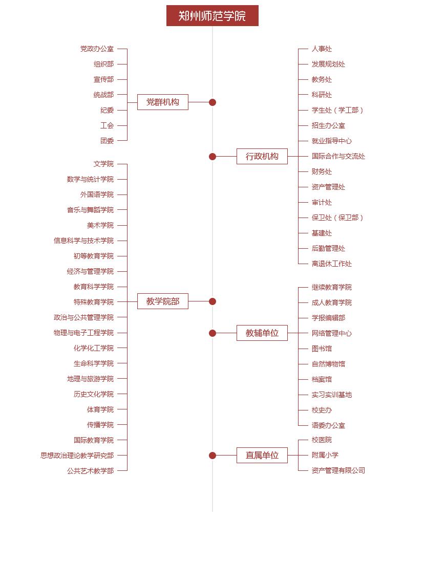 机构设置图-2.png